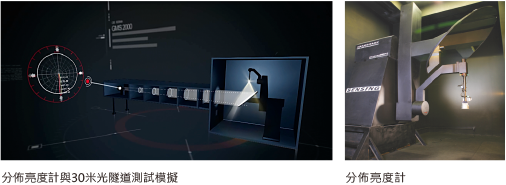 光分佈測試-1