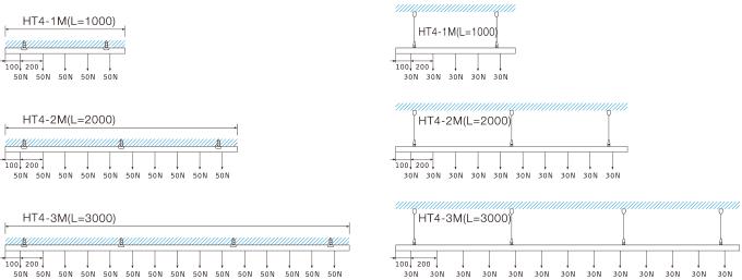 HT4-1m2m3m-distance