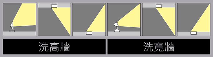 wallwash-lighting-7