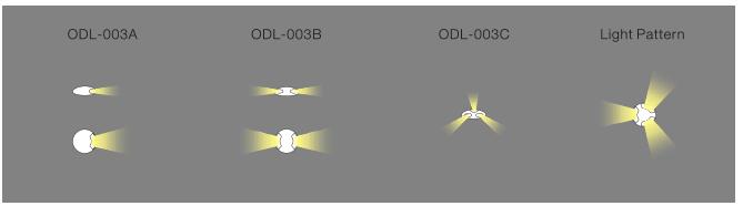 ODL-003series-1