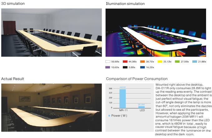 DA-011R-series-illumination effect